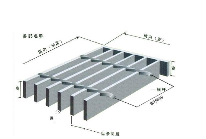 龙康格栅镀锌钢排水沟盖板